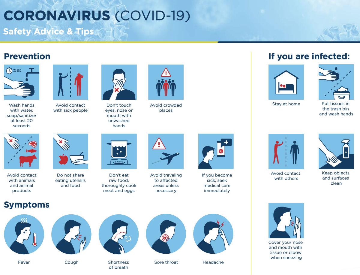 Uganda Coronavirus Updates