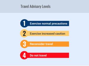 Travel Advisories on Africa